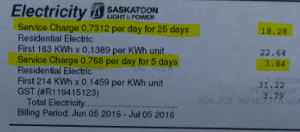 how much money can you save with solar in saskatoon service charge