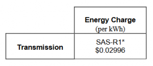 EPCOR transmission charge rate chart