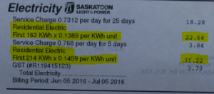 how much money can you save with solar in saskatoon electric charge
